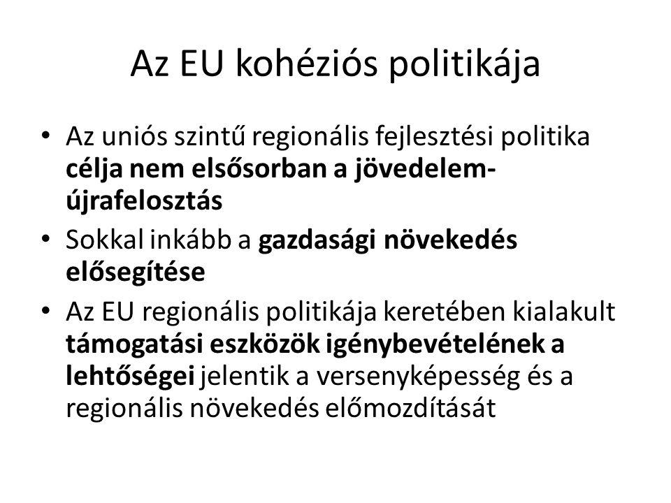 Az EU kohéziós politikája Az uniós szintű regionális fejlesztési politika célja nem elsősorban a jövedelem- újrafelosztás Sokkal inkább a gazdasági nö