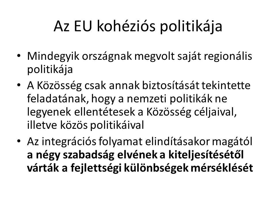 Az EU kohéziós politikája Mindegyik országnak megvolt saját regionális politikája A Közösség csak annak biztosítását tekintette feladatának, hogy a ne