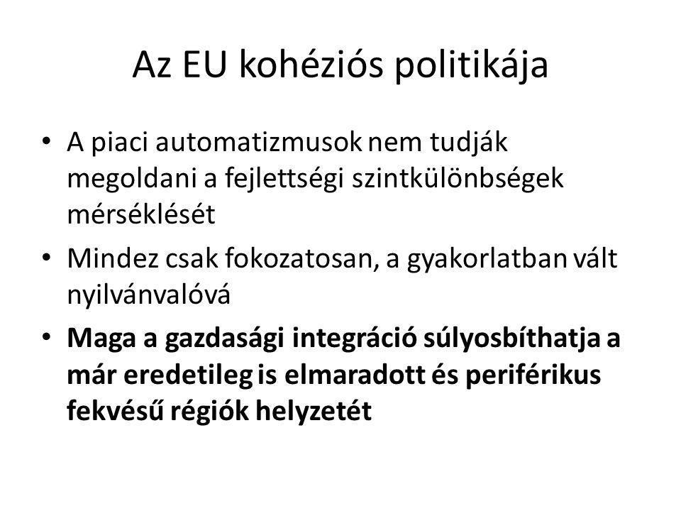 Az EU kohéziós politikája A piaci automatizmusok nem tudják megoldani a fejlettségi szintkülönbségek mérséklését Mindez csak fokozatosan, a gyakorlatb