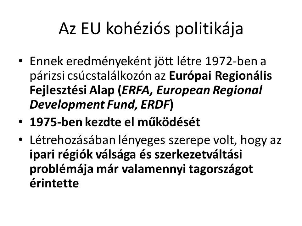 Az EU kohéziós politikája Ennek eredményeként jött létre 1972-ben a párizsi csúcstalálkozón az Európai Regionális Fejlesztési Alap (ERFA, European Reg