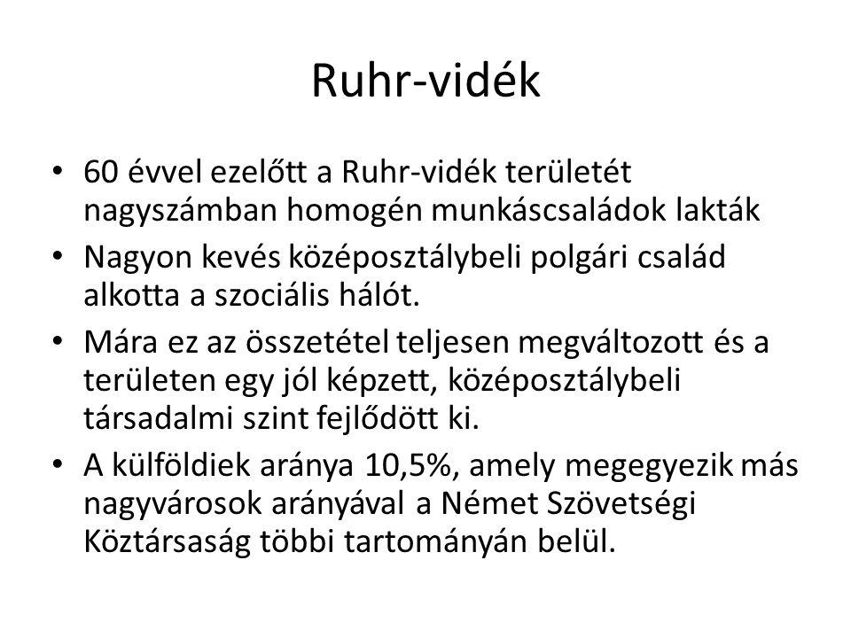 Ruhr-vidék 60 évvel ezelőtt a Ruhr-vidék területét nagyszámban homogén munkáscsaládok lakták Nagyon kevés középosztálybeli polgári család alkotta a sz