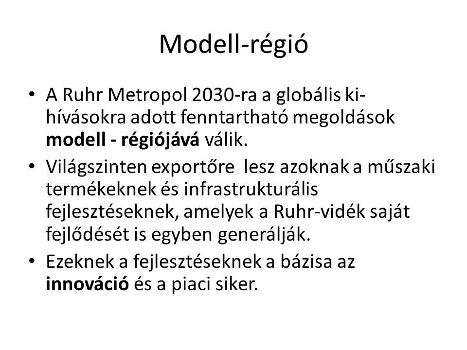 Modell-régió A Ruhr Metropol 2030-ra a globális ki- hívásokra adott fenntartható megoldások modell - régiójává válik. Világszinten exportőre lesz azok