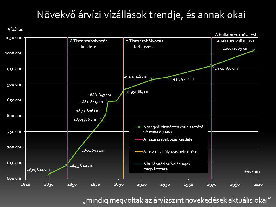 """Növekvő árvízi vízállások trendje, és annak okai """"mindig megvoltak az árvízszint növekedések aktuális okai"""""""