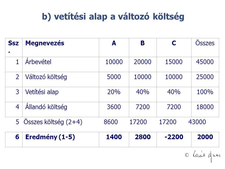 © b) vetítési alap a változó költség 5Összes költség (2+4)860017200 43000 Ssz. MegnevezésABCÖsszes 1Árbevétel10000200001500045000 2Változó költség5000