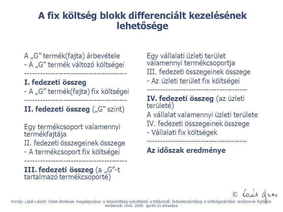 """© A fix költség blokk differenciált kezelésének lehetősége A """"G"""" termék(fajta) árbevétele - A """"G"""" termék változó költségei ---------------------------"""