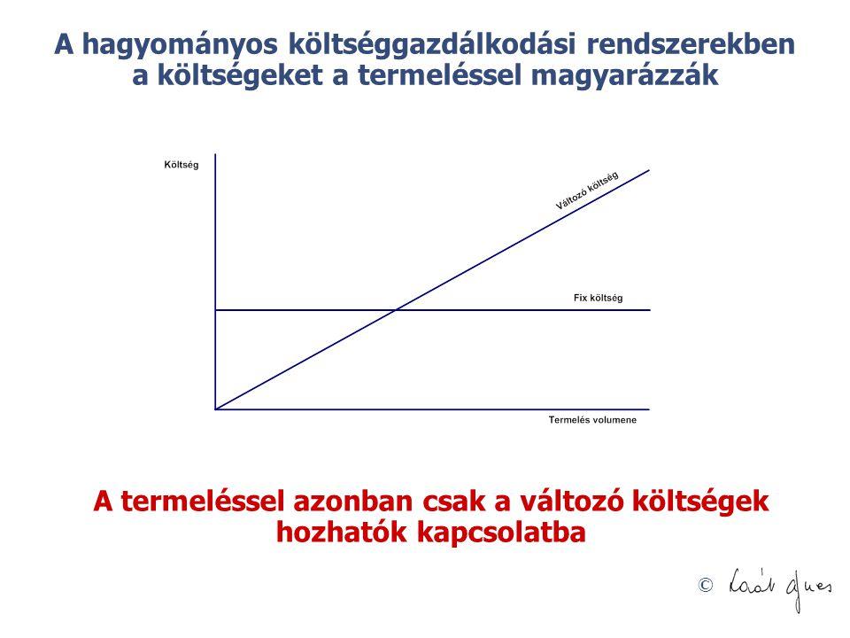 © A hagyományos költséggazdálkodási rendszerekben a költségeket a termeléssel magyarázzák A termeléssel azonban csak a változó költségek hozhatók kapc