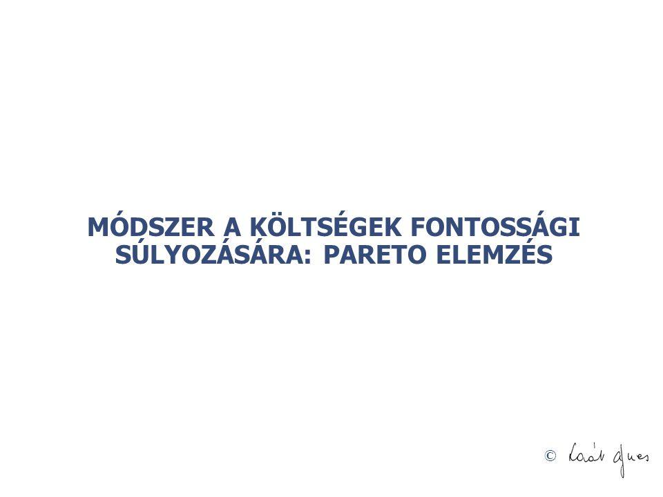 © MÓDSZER A KÖLTSÉGEK FONTOSSÁGI SÚLYOZÁSÁRA: PARETO ELEMZÉS