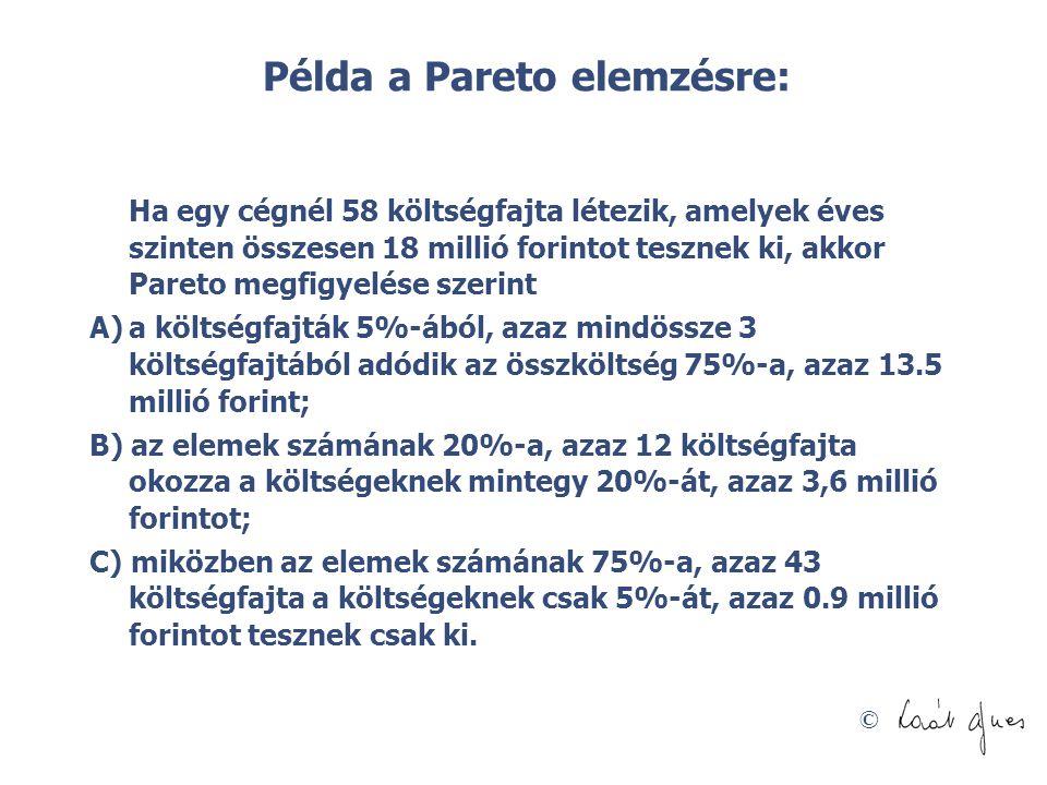© Példa a Pareto elemzésre: Ha egy cégnél 58 költségfajta létezik, amelyek éves szinten összesen 18 millió forintot tesznek ki, akkor Pareto megfigyel