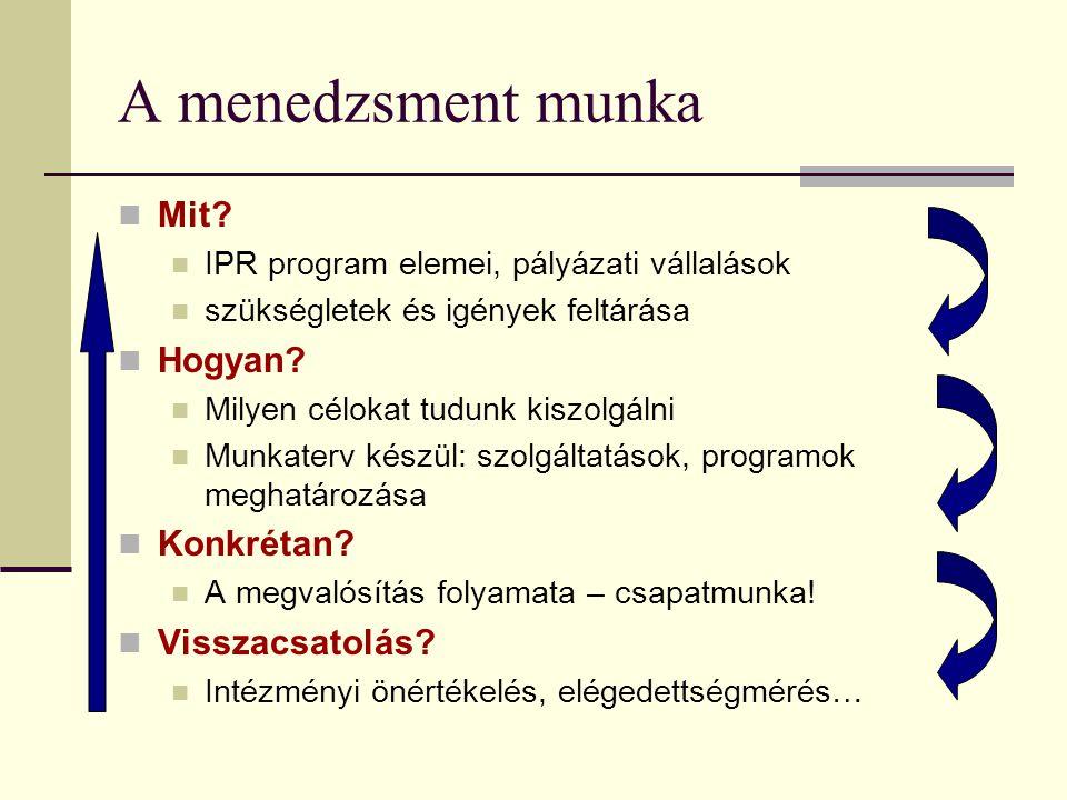 A menedzsment munka Mit.
