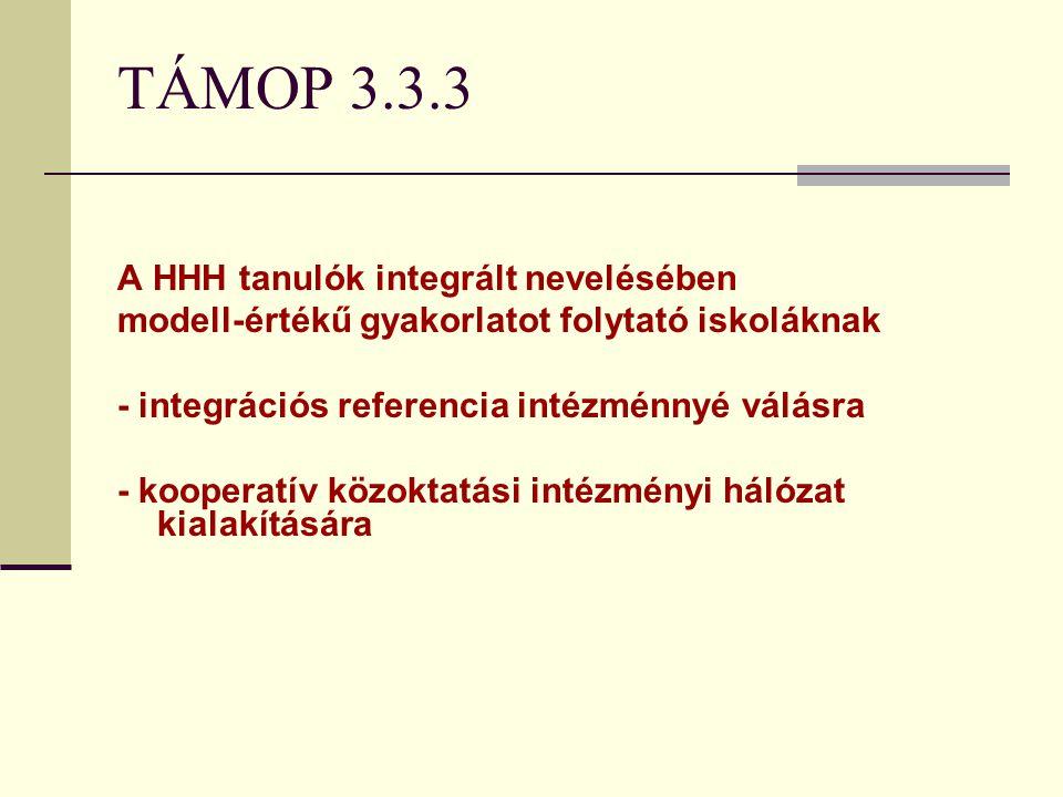 TÁMOP 3.3.3 A HHH tanulók integrált nevelésében modell-értékű gyakorlatot folytató iskoláknak - integrációs referencia intézménnyé válásra - kooperatív közoktatási intézményi hálózat kialakítására