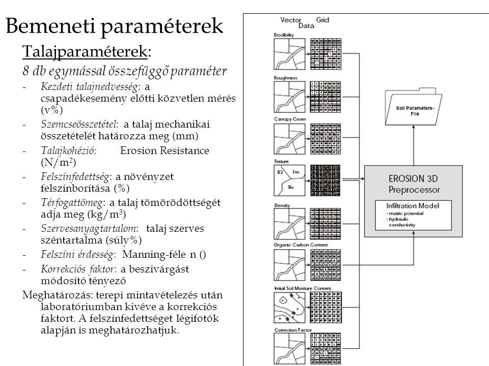 Bemeneti paraméterek Talajparaméterek: 8 db egymással összefüggő paraméter - Kezdeti talajnedvesség : a csapadékesemény előtti közvetlen mérés (v%) -