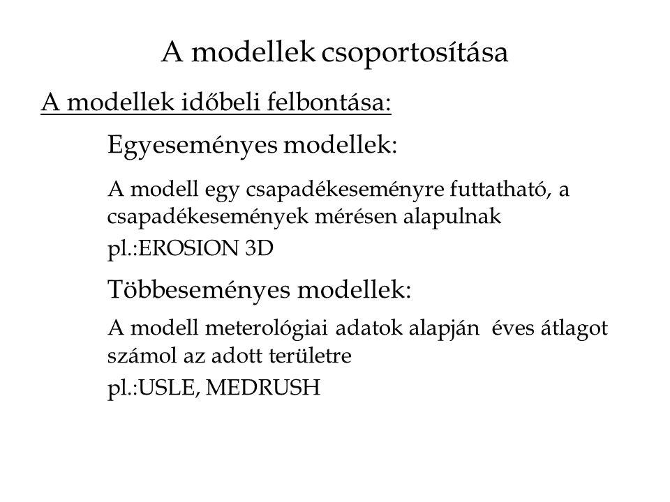 A modellek csoportosítása A modellek időbeli felbontása: Egyeseményes modellek: A modell egy csapadékeseményre futtatható, a csapadékesemények mérésen alapulnak pl.:EROSION 3D Többeseményes modellek: A modell meterológiai adatok alapján éves átlagot számol az adott területre pl.:USLE, MEDRUSH