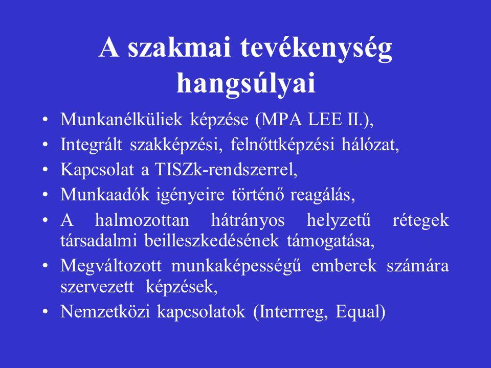 A szakmai tevékenység hangsúlyai Munkanélküliek képzése (MPA LEE II.), Integrált szakképzési, felnőttképzési hálózat, Kapcsolat a TISZk-rendszerrel, Munkaadók igényeire történő reagálás, A halmozottan hátrányos helyzetű rétegek társadalmi beilleszkedésének támogatása, Megváltozott munkaképességű emberek számára szervezett képzések, Nemzetközi kapcsolatok (Interrreg, Equal)