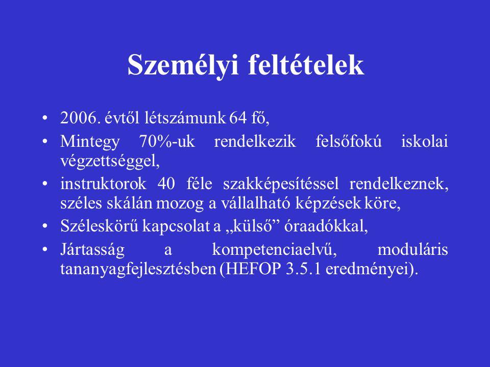 Személyi feltételek 2006.