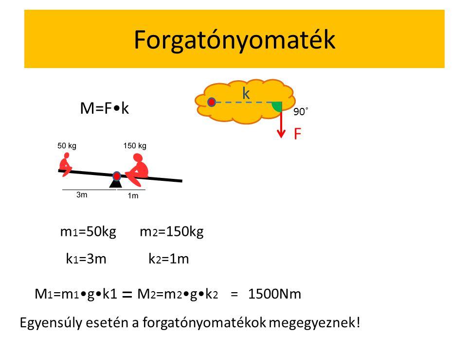 F c =(F t cos 35 o ) + ( F s cos 35 o ) + F i F c = 4382 N F ny =(F t sin 35 o ) + ( F s sin 35 o ) F ny = 373 N Nyomóerő (F c ) Nyíróerő (F ny ) Fkomp=20 257 N Fny=1405 N Ha 200 kg-ot tartunk