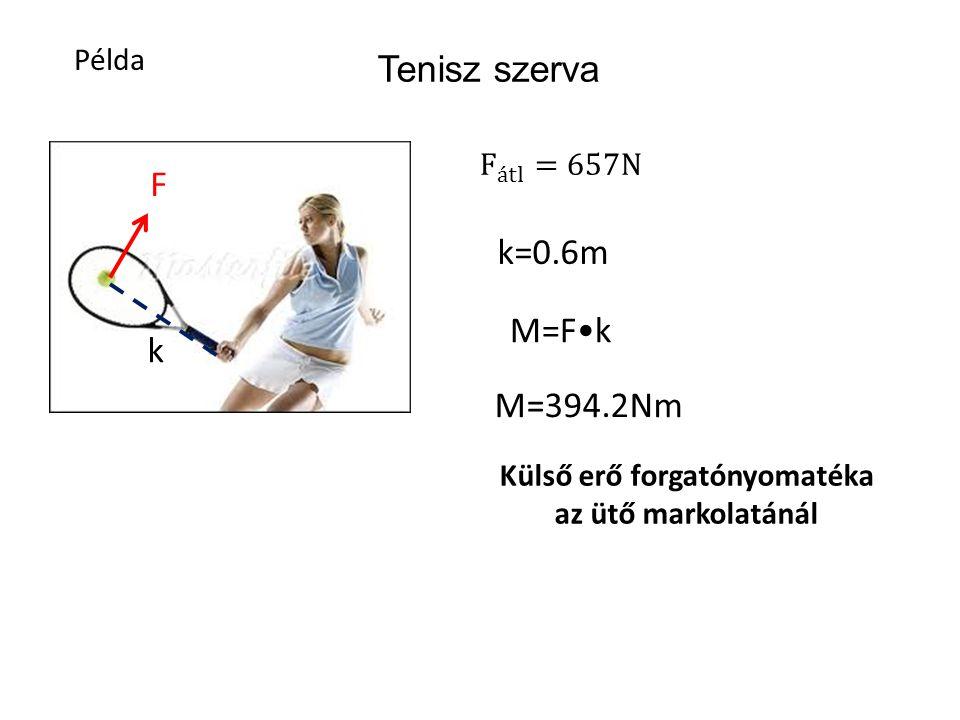 Tenisz szerva F k M=Fk k=0.6m M=394.2Nm Példa Külső erő forgatónyomatéka az ütő markolatánál