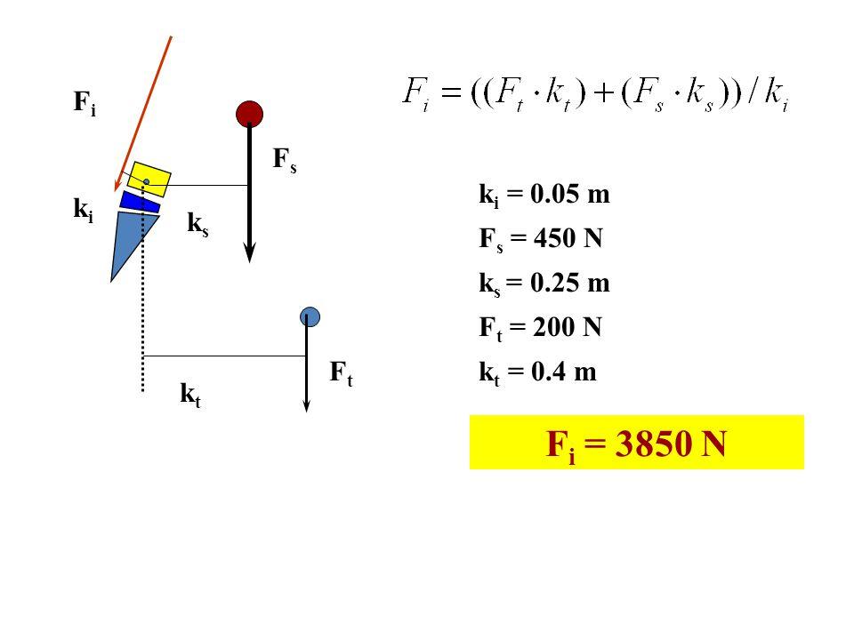 Fs Fteher F i F c 35 o F s k o m p = F s c o s 3 5 o F t e h e r k o m p = F t c o s 3 5 o Fs ny = Ft Ft sin 35 o Fteher ny = Ft Ft sin 35 o Fs: a sze