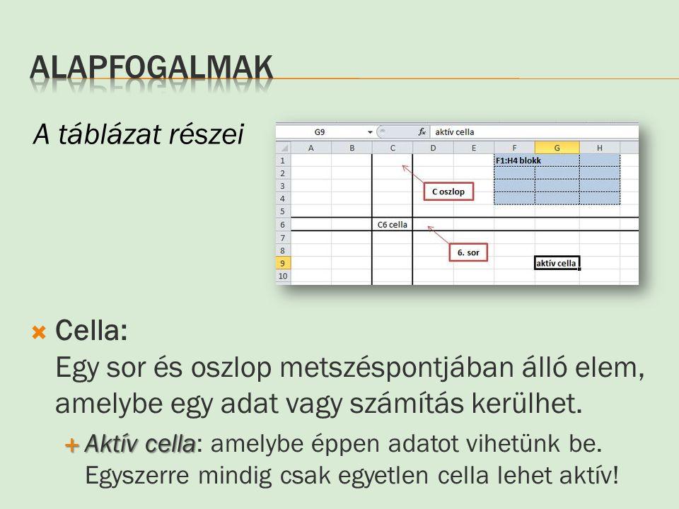  Cella: Egy sor és oszlop metszéspontjában álló elem, amelybe egy adat vagy számítás kerülhet.  Aktív cella  Aktív cella: amelybe éppen adatot vihe