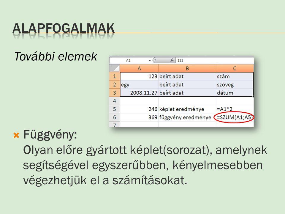  Függvény: Olyan előre gyártott képlet(sorozat), amelynek segítségével egyszerűbben, kényelmesebben végezhetjük el a számításokat. További elemek