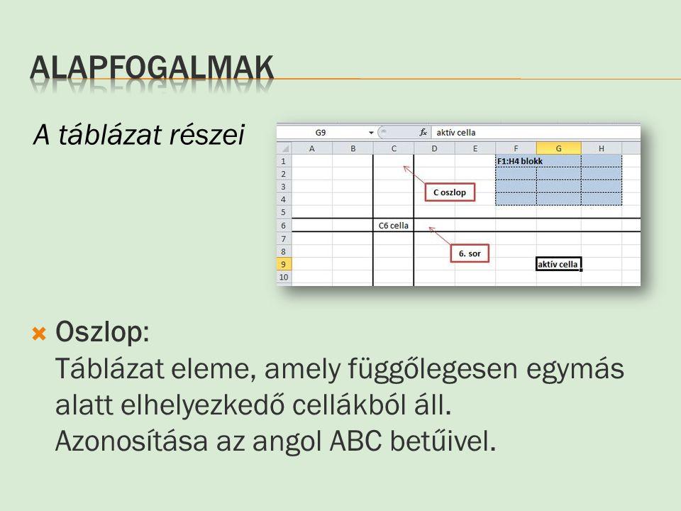  Oszlop: Táblázat eleme, amely függőlegesen egymás alatt elhelyezkedő cellákból áll. Azonosítása az angol ABC betűivel. A táblázat részei