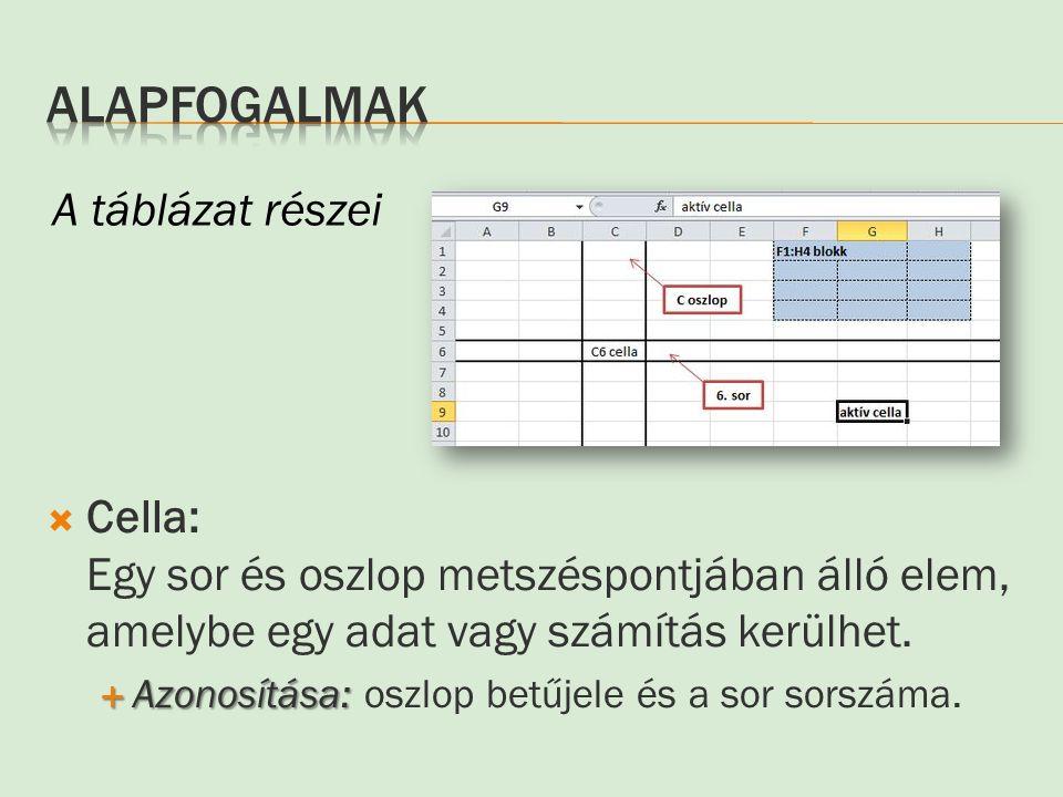  Cella: Egy sor és oszlop metszéspontjában álló elem, amelybe egy adat vagy számítás kerülhet.  Azonosítása:  Azonosítása: oszlop betűjele és a sor