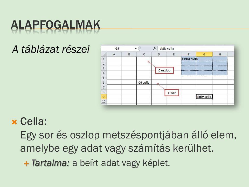  Cella: Egy sor és oszlop metszéspontjában álló elem, amelybe egy adat vagy számítás kerülhet.  Tartalma:  Tartalma: a beírt adat vagy képlet. A tá