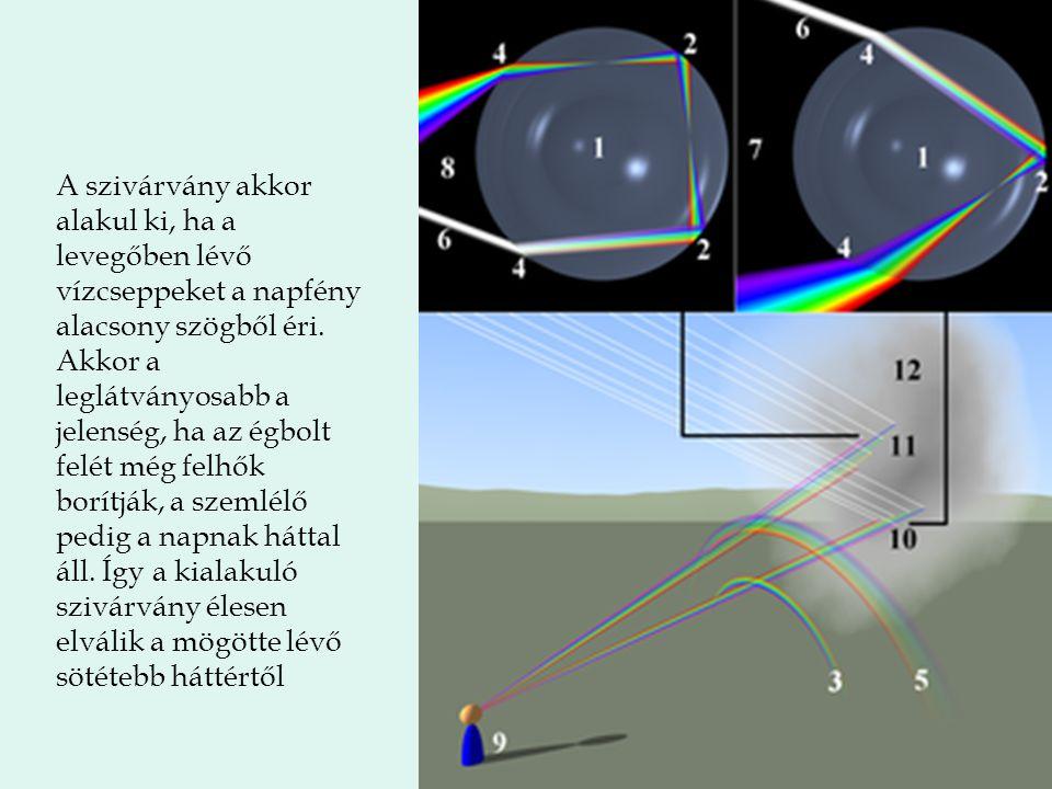 A szivárvány akkor alakul ki, ha a levegőben lévő vízcseppeket a napfény alacsony szögből éri. Akkor a leglátványosabb a jelenség, ha az égbolt felét