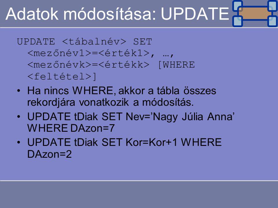 Adatok módosítása: UPDATE UPDATE SET =, …, = [WHERE ] Ha nincs WHERE, akkor a tábla összes rekordjára vonatkozik a módosítás.