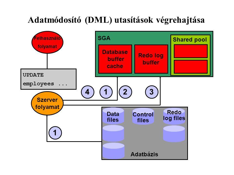Adatmódosító (DML) utasítások végrehajtása UPDATE employees...