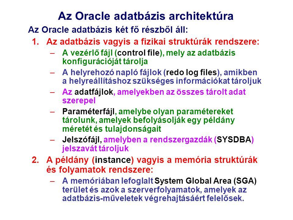 A fizikai adatbázis felépítése Data files Online redo log files (a helyreállításhoz szükséges naplófájlok) Password fileParameter file Control files (metaadatok) Archive log files (régebben mentett naplók)