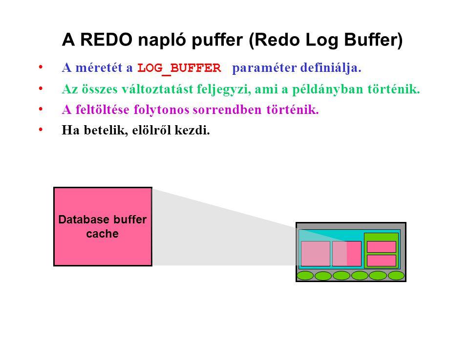 A REDO napló puffer (Redo Log Buffer) A méretét a LOG_BUFFER paraméter definiálja.