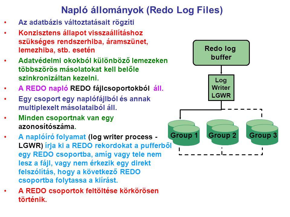 Napló állományok (Redo Log Files) Az adatbázis változtatásait rögzíti Konzisztens állapot visszaállításhoz szükséges rendszerhiba, áramszünet, lemezhiba, stb.