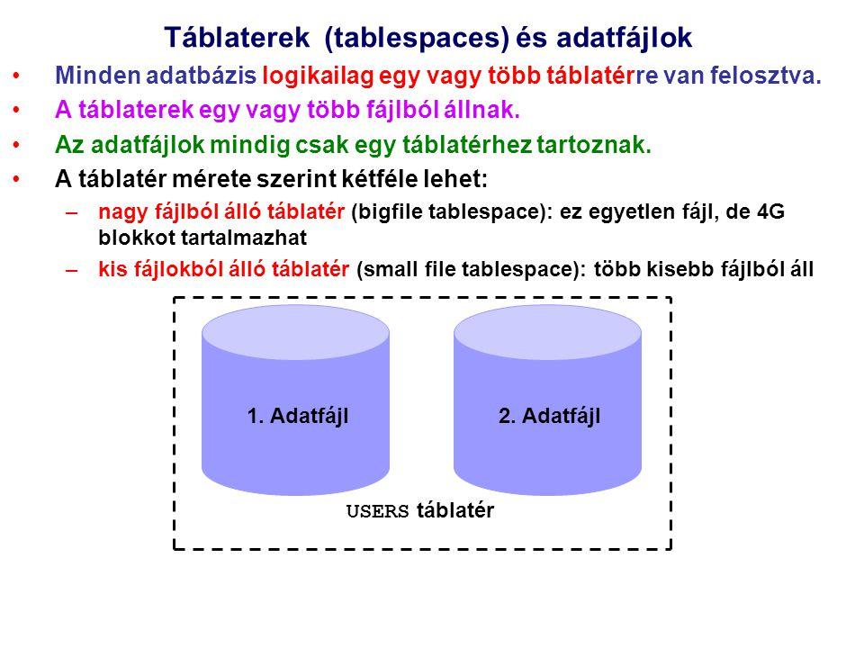 Összefoglalás Megismertük az adatbázis fájlait: – adatfájlok, – vezérlő fájlok, – online REDO naplók Megismertük az SGA memóriaszerkezetét: – DB buffer cache, – shared SQL pool, – redo log buffer Megismertük a legfontosabb háttérfolyamatokat: DBW0, LGWR, CKPT, PMON, SMON, ARC0 Megismertük az SQL utasítások végrehajtásának lépéseit: – fordítás (parse), – végrehajtás (execute), – eredmény visszaadása (fetch)