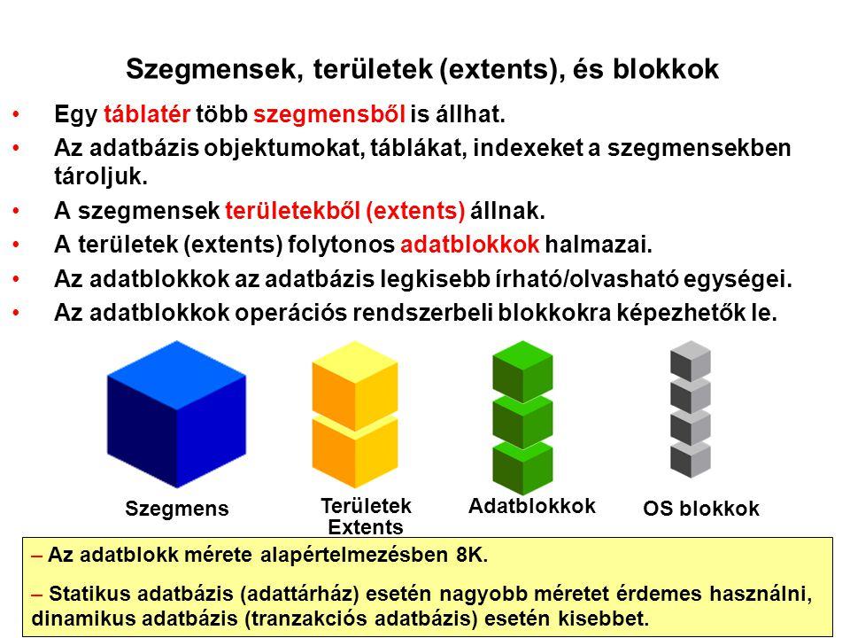 Szegmensek, területek (extents), és blokkok Egy táblatér több szegmensből is állhat.