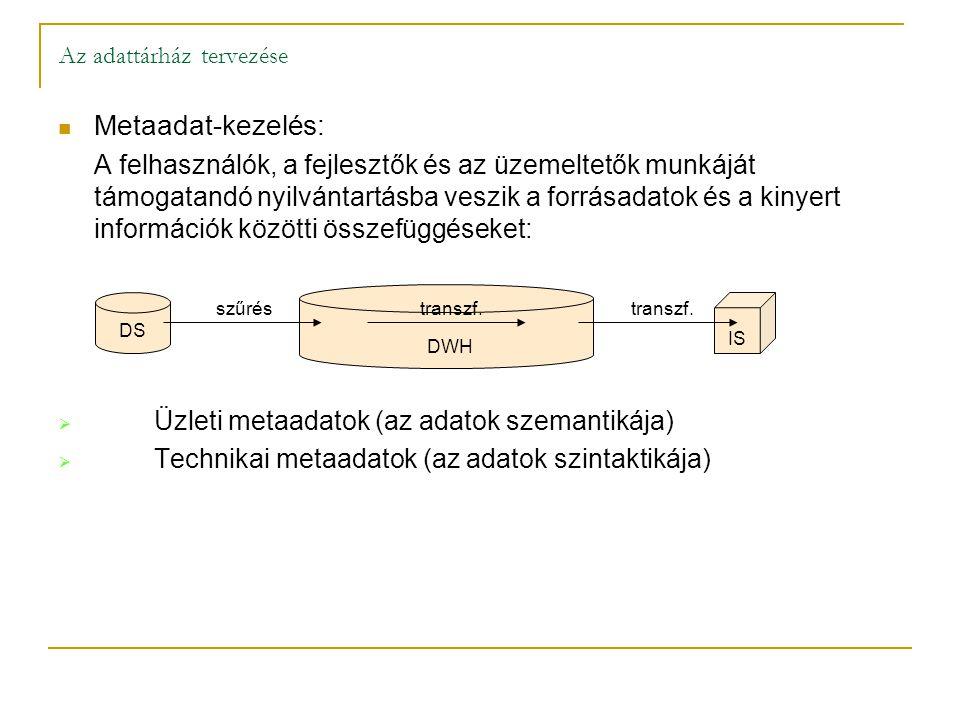 Metaadat-kezelés: A felhasználók, a fejlesztők és az üzemeltetők munkáját támogatandó nyilvántartásba veszik a forrásadatok és a kinyert információk k