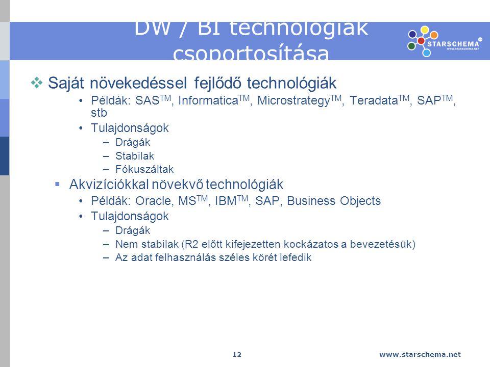 www.starschema.net 12 DW / BI technológiák csoportosítása  Saját növekedéssel fejlődő technológiák Példák: SAS TM, Informatica TM, Microstrategy TM, Teradata TM, SAP TM, stb Tulajdonságok –Drágák –Stabilak –Fókuszáltak  Akvizíciókkal növekvő technológiák Példák: Oracle, MS TM, IBM TM, SAP, Business Objects Tulajdonságok –Drágák –Nem stabilak (R2 előtt kifejezetten kockázatos a bevezetésük) –Az adat felhasználás széles körét lefedik
