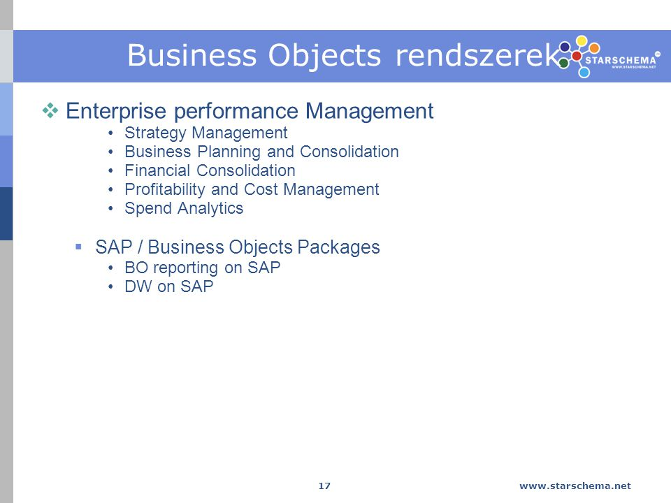 www.starschema.net 17 Business Objects rendszerek  Enterprise performance Management Strategy Management Business Planning and Consolidation Financia