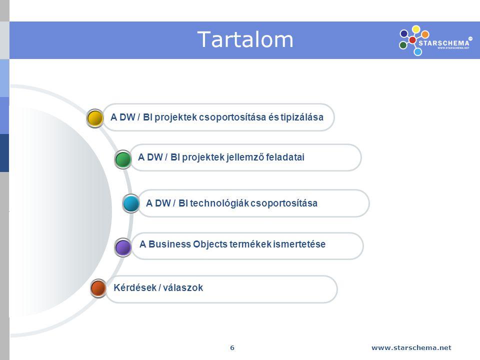 www.starschema.net 6 Tartalom Kérdések / válaszok A Business Objects termékek ismertetése A DW / BI technológiák csoportosítása A DW / BI projektek jellemző feladatai A DW / BI projektek csoportosítása és tipizálása
