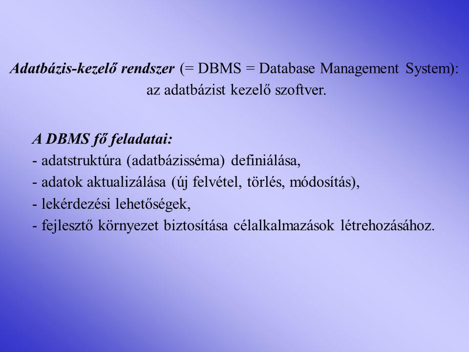 Adatbázis-kezelő rendszer (= DBMS = Database Management System): az adatbázist kezelő szoftver. A DBMS fő feladatai: - adatstruktúra (adatbázisséma) d