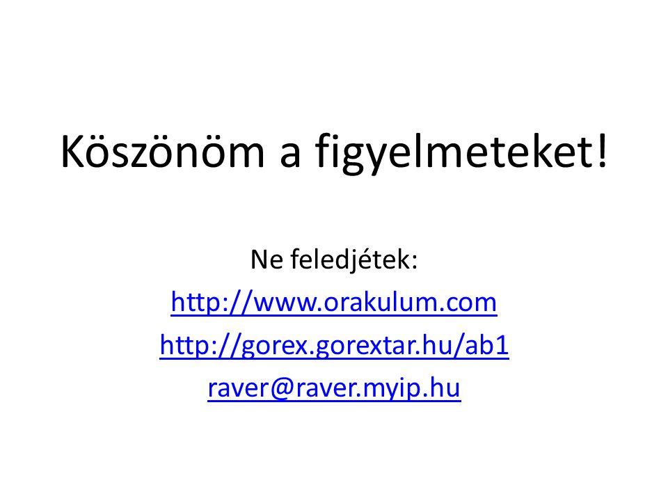 Köszönöm a figyelmeteket! Ne feledjétek: http://www.orakulum.com http://gorex.gorextar.hu/ab1 raver@raver.myip.hu