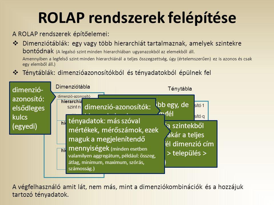 ROLAP rendszerek felépítése A ROLAP rendszerek építőelemei:  Dimenziótáblák: egy vagy több hierarchiát tartalmaznak, amelyek szintekre bontódnak (A legalsó szint minden hierarchiában ugyanazokból az elemekből áll.