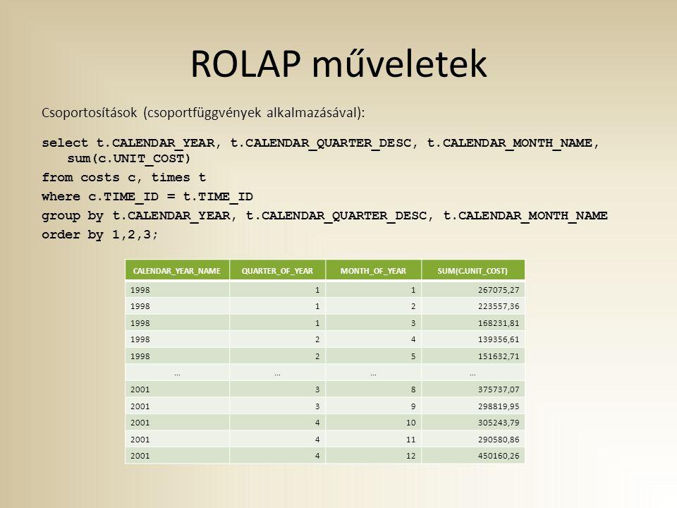 ROLAP műveletek Csoportosítások (csoportfüggvények alkalmazásával): select t.CALENDAR_YEAR, t.CALENDAR_QUARTER_DESC, t.CALENDAR_MONTH_NAME, sum(c.UNIT