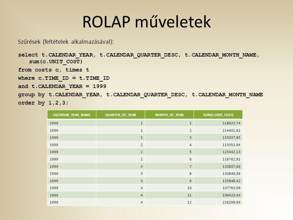ROLAP műveletek Szűrések (feltételek alkalmazásával): select t.CALENDAR_YEAR, t.CALENDAR_QUARTER_DESC, t.CALENDAR_MONTH_NAME, sum(c.UNIT_COST) from costs c, times t where c.TIME_ID = t.TIME_ID and t.CALENDAR_YEAR = 1999 group by t.CALENDAR_YEAR, t.CALENDAR_QUARTER_DESC, t.CALENDAR_MONTH_NAME order by 1,2,3; CALENDAR_YEAR_NAMEQUARTER_OF_YEARMONTH_OF_YEARSUM(C.UNIT_COST) 199911218920,74 199912214401,62 199913133037,95 199924113051,94 199925123442,13 199926116762,91 199937130807,69 199938130646,56 199939125848,42 1999410107763,99 1999411106420,43 1999412226298,69