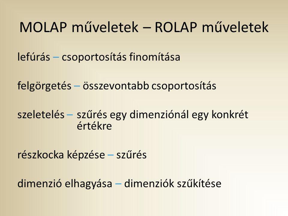 MOLAP műveletek – ROLAP műveletek lefúrás – csoportosítás finomítása felgörgetés – összevontabb csoportosítás szeletelés – szűrés egy dimenziónál egy konkrét értékre részkocka képzése – szűrés dimenzió elhagyása – dimenziók szűkítése