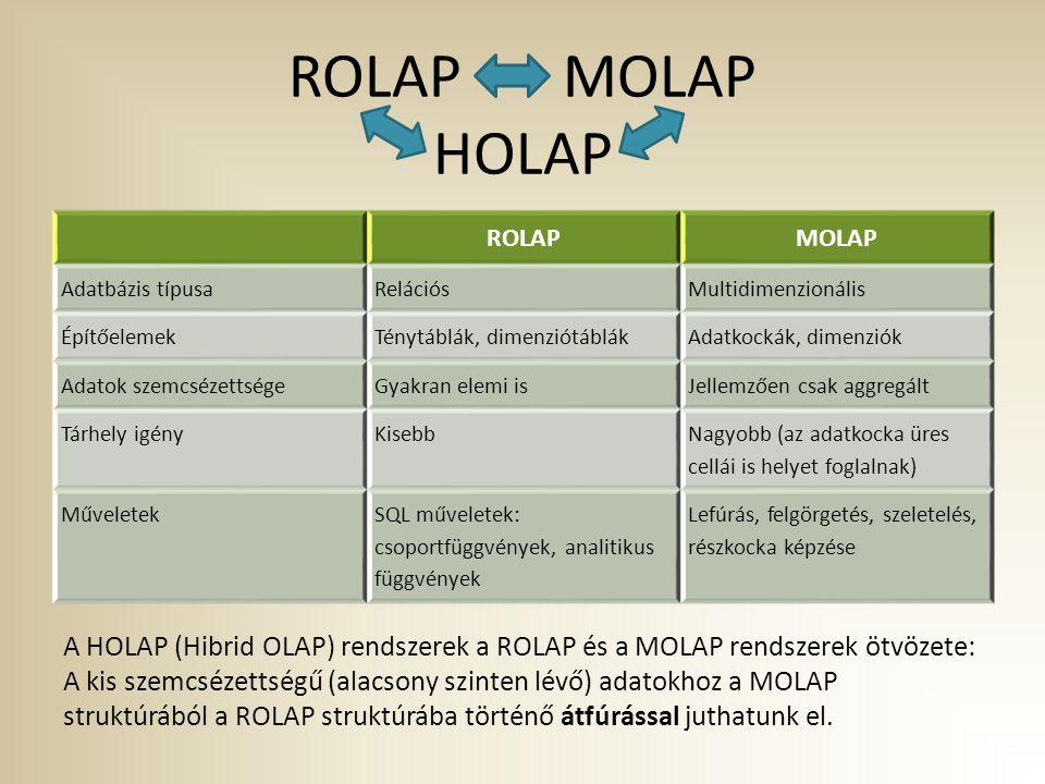 ROLAP MOLAP HOLAP ROLAPMOLAP Adatbázis típusaRelációsMultidimenzionális ÉpítőelemekTénytáblák, dimenziótáblákAdatkockák, dimenziók Adatok szemcsézettségeGyakran elemi isJellemzően csak aggregált Tárhely igényKisebb Nagyobb (az adatkocka üres cellái is helyet foglalnak) MűveletekSQL műveletek: csoportfüggvények, analitikus függvények Lefúrás, felgörgetés, szeletelés, részkocka képzése A HOLAP (Hibrid OLAP) rendszerek a ROLAP és a MOLAP rendszerek ötvözete: A kis szemcsézettségű (alacsony szinten lévő) adatokhoz a MOLAP struktúrából a ROLAP struktúrába történő átfúrással juthatunk el.