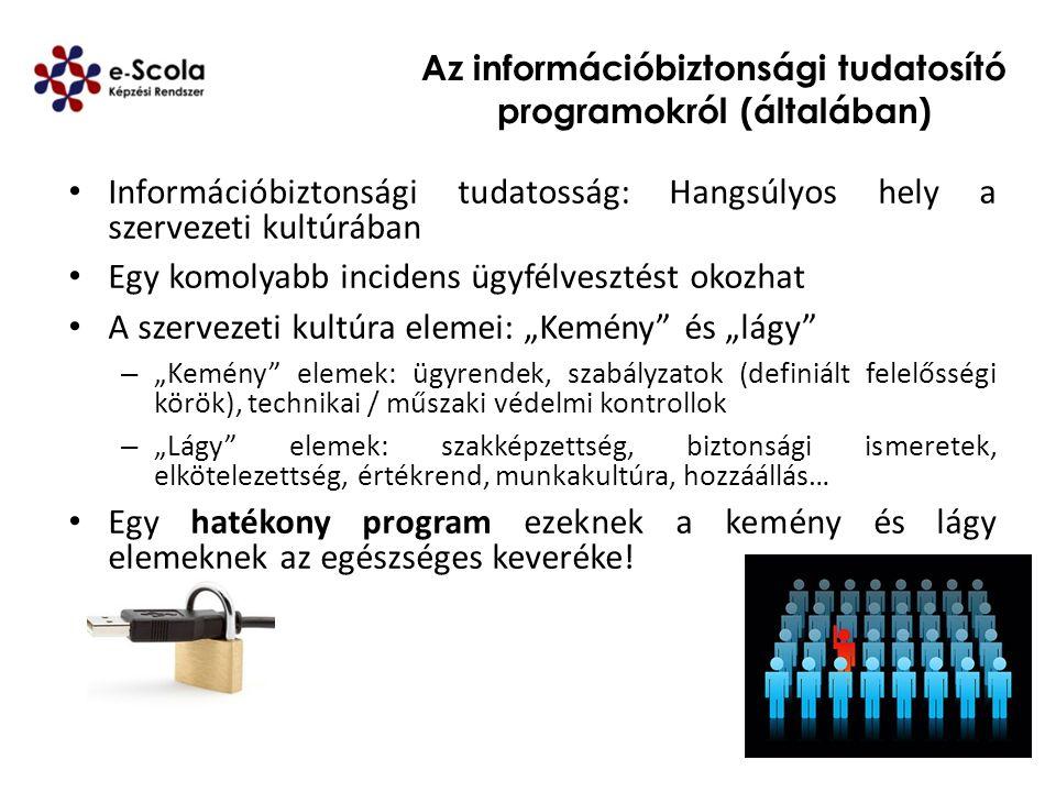 Az információbiztonsági tudatosító programokról (általában) Információbiztonsági tudatosság: Hangsúlyos hely a szervezeti kultúrában Egy komolyabb inc