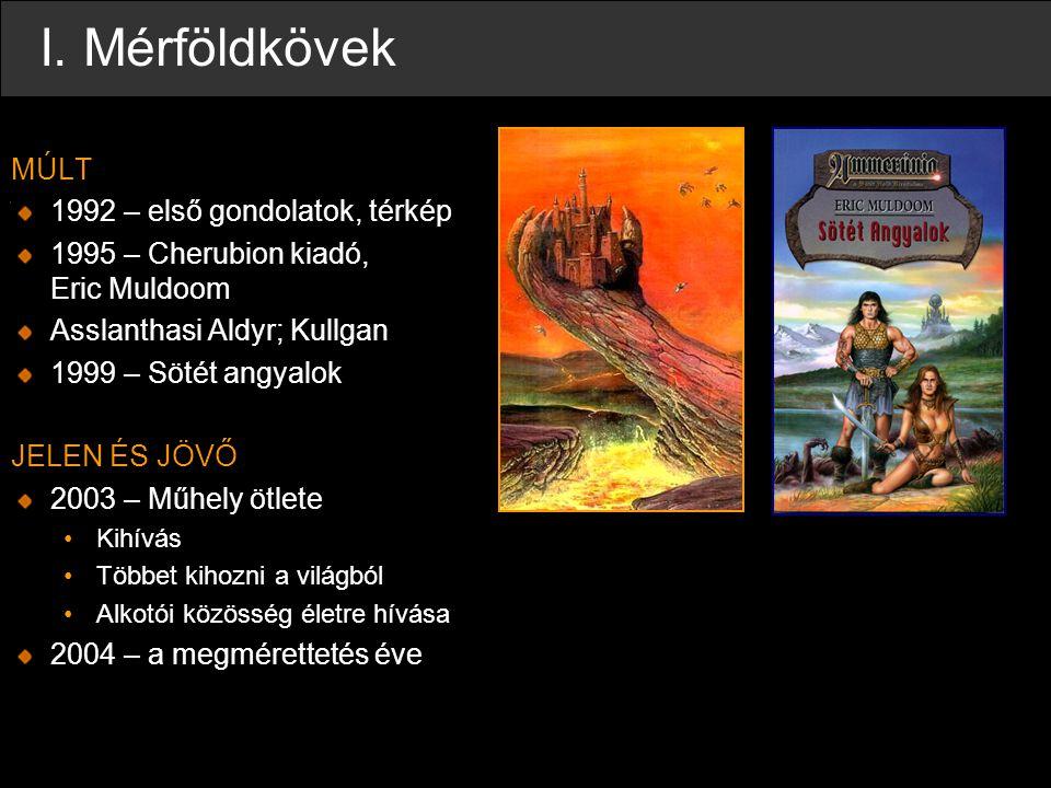 Interjú Gáspár Andrással – SFportal.hu, 2006 Részlet SFportal.hu: Azóta születtek újabb irodalmi műhelyek – mennyire látsz rá a működésükre.