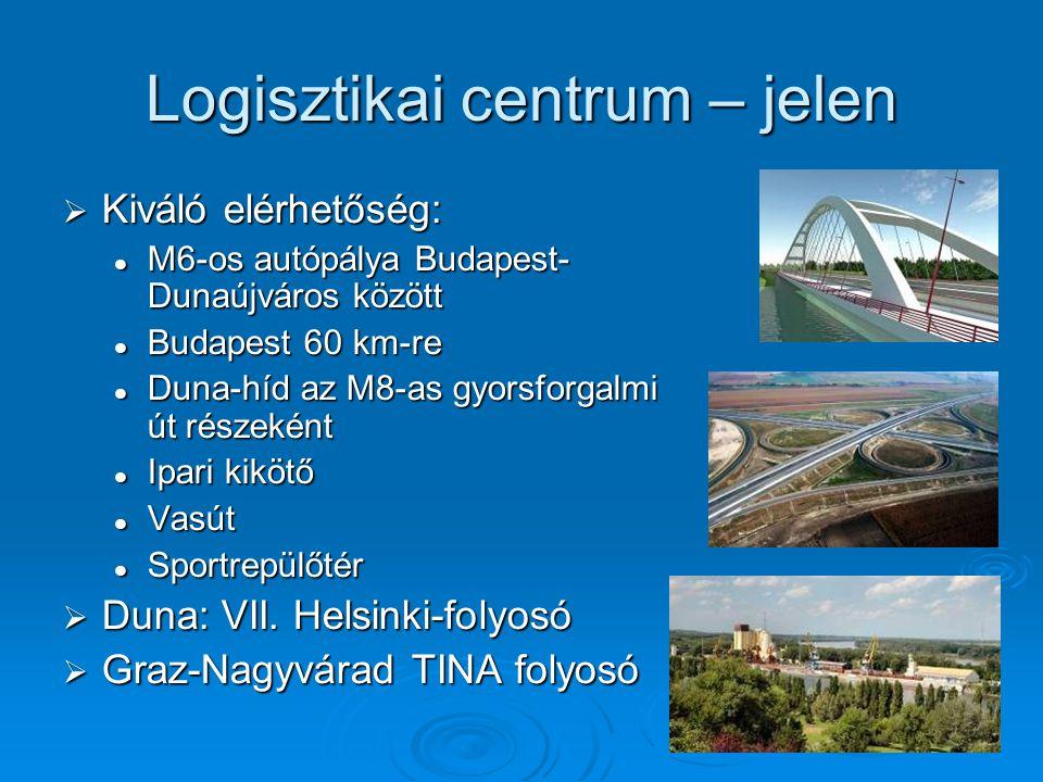 Logisztikai centrum – jelen  Kiváló elérhetőség: M6-os autópálya Budapest- Dunaújváros között M6-os autópálya Budapest- Dunaújváros között Budapest 6