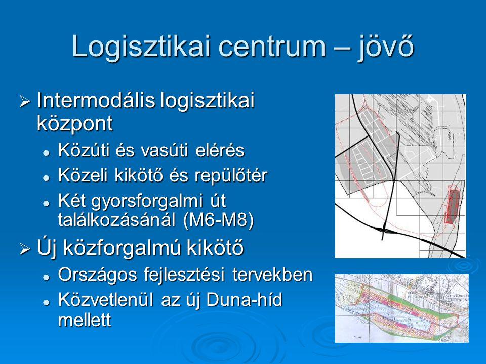  Intermodális logisztikai központ Közúti és vasúti elérés Közúti és vasúti elérés Közeli kikötő és repülőtér Közeli kikötő és repülőtér Két gyorsforg