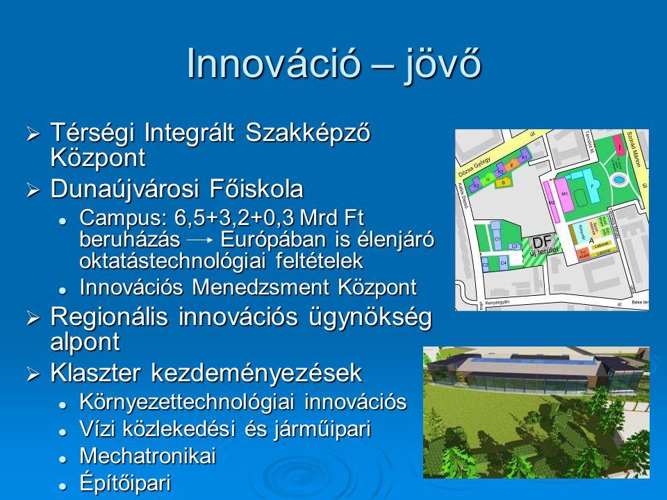 Innováció – jövő  Térségi Integrált Szakképző Központ  Dunaújvárosi Főiskola Campus: 6,5+3,2+0,3 Mrd Ft beruházás Európában is élenjáró oktatástechn